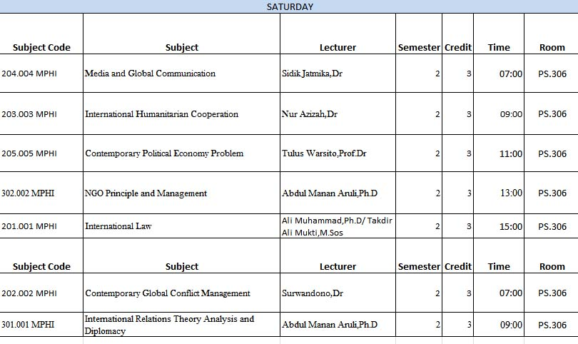 lecture schedule sm2